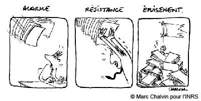 Dessin mécanisme stress